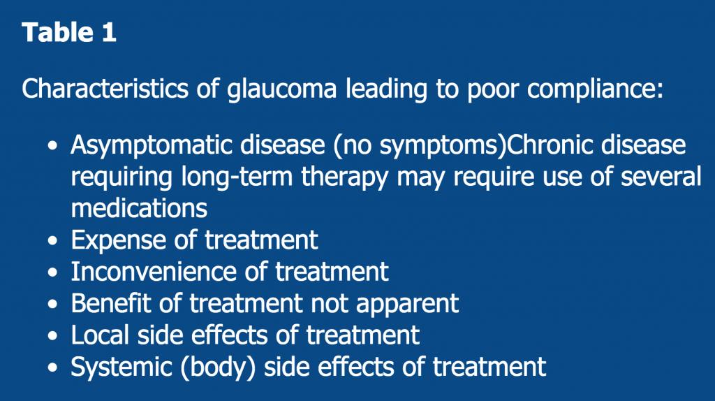 eye drop compalianc in glaucoma